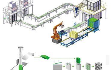 производство на вторични опаковки за палетизиране